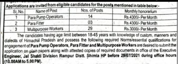 Himachal Pradesh Jal Shakti Department Recruitment 2021